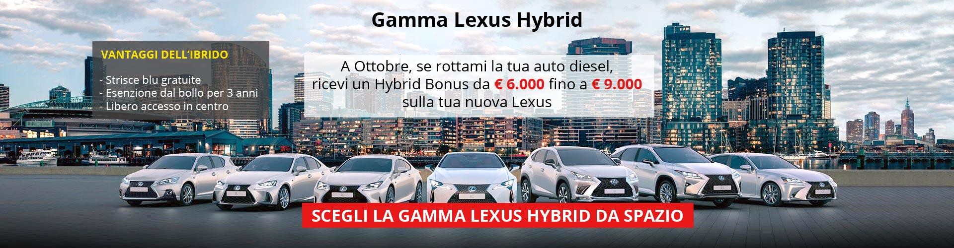 Gamma Lexus  Hybrid